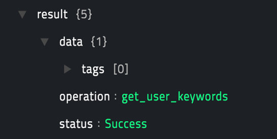 Sample output of the Get User Personalized Keywords operation