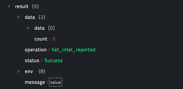 Sample output of the List Reported Intel operation
