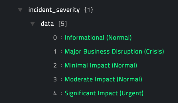 Sample output of the List Severity operation