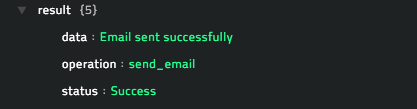 Sample output of the Send Email operation