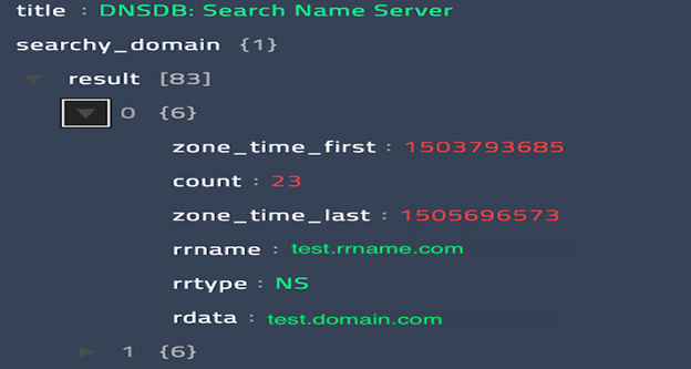 Sample output of the Search Name Server operation