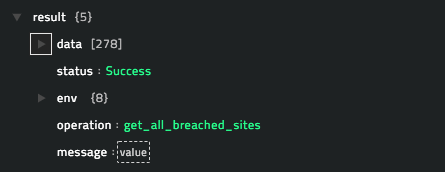 Sample output of the Get Breached Sites operation