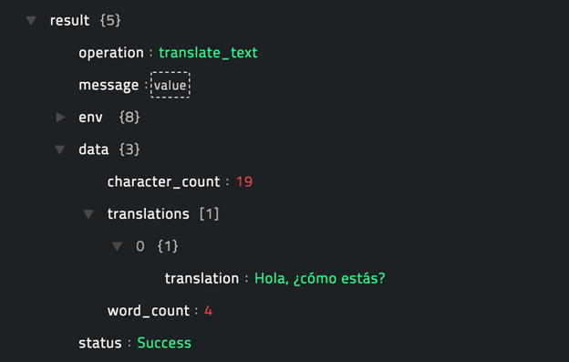 Sample output of the Translate Text operation