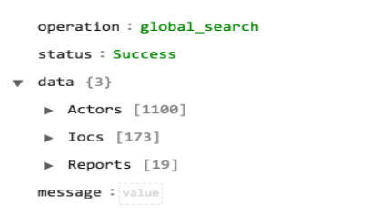 Sample output of the Global Search operation