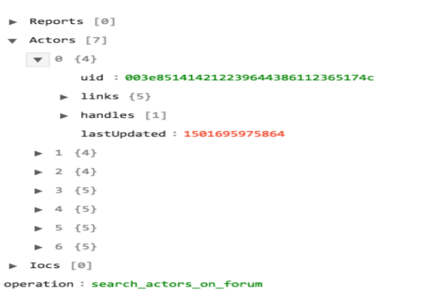 Sample output of the Search for Actor with Forum operation