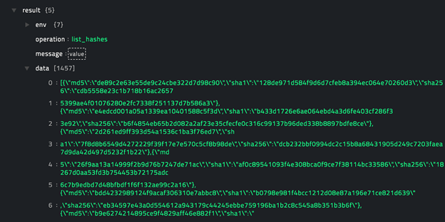 Sample output of the List Hashes operation