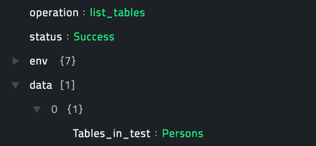 Sample output of the List Tables operation