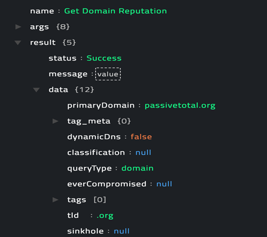 Sample output of the Get Domain  Reputation operation
