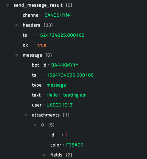 Sample output of the Send Message operation