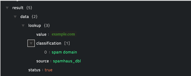 Sample output of the Lookup Domain operation