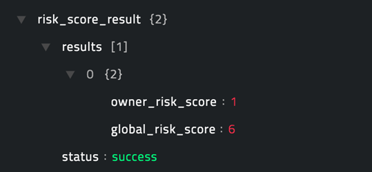 Sample output of the Get Risk Score operation
