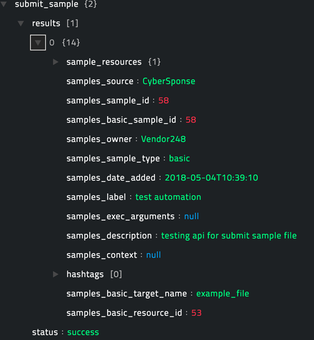Sample output of the Submit URL operation