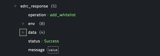 Sample output of the Add sha256 to whitelist operation