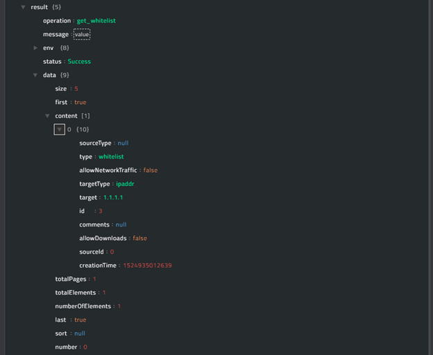 Sample output of the Get Whitelist operation