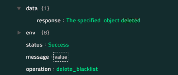 Sample output of the Delete Blacklist operation
