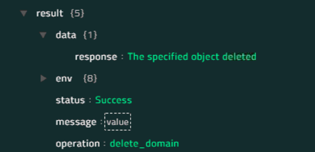 Sample output of the Delete Domain operation