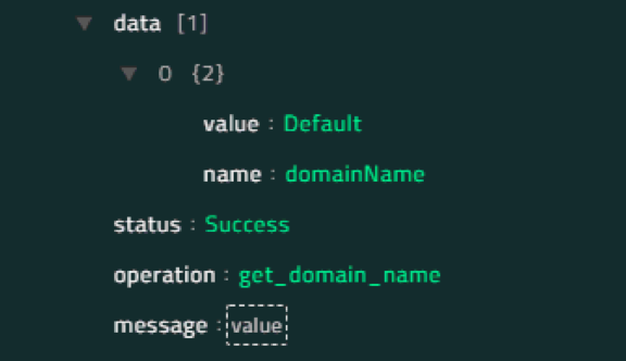 Sample output of the Get Domain Name operation