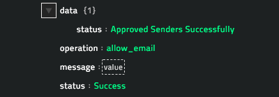 Sample output of the Whitelist Email Address operation