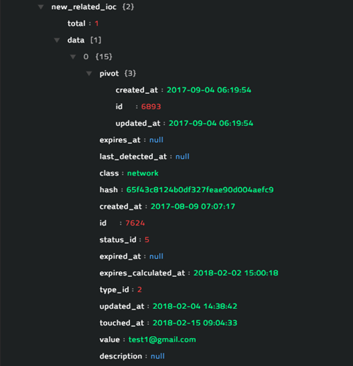 Sample output of the Link IOCs operation
