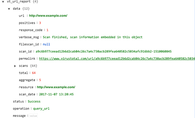 Sample output of the Get URL Reputation operation