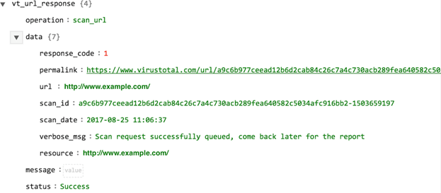 Sample output of the Submit URL for scanning operation
