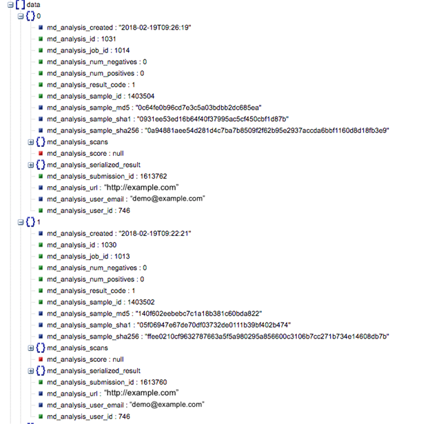 Sample output of the Get Metadefender Analysis operation