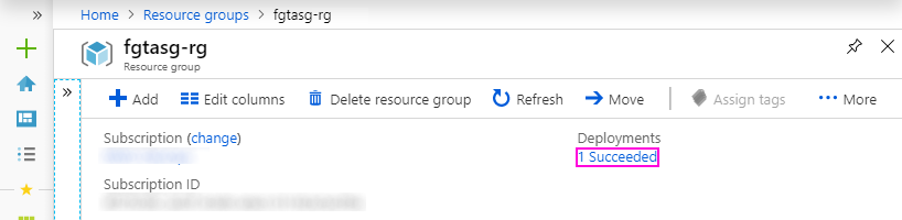 Resource group overview page (top)