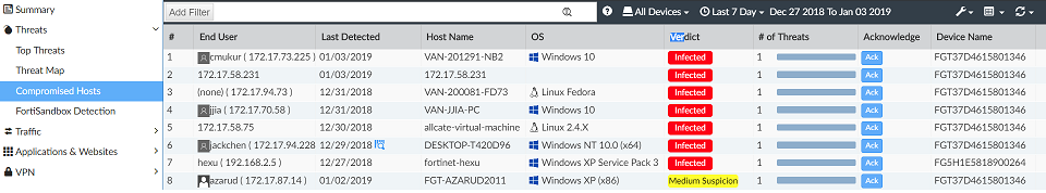 Screenshot displaying list of rescanned compromised hosts