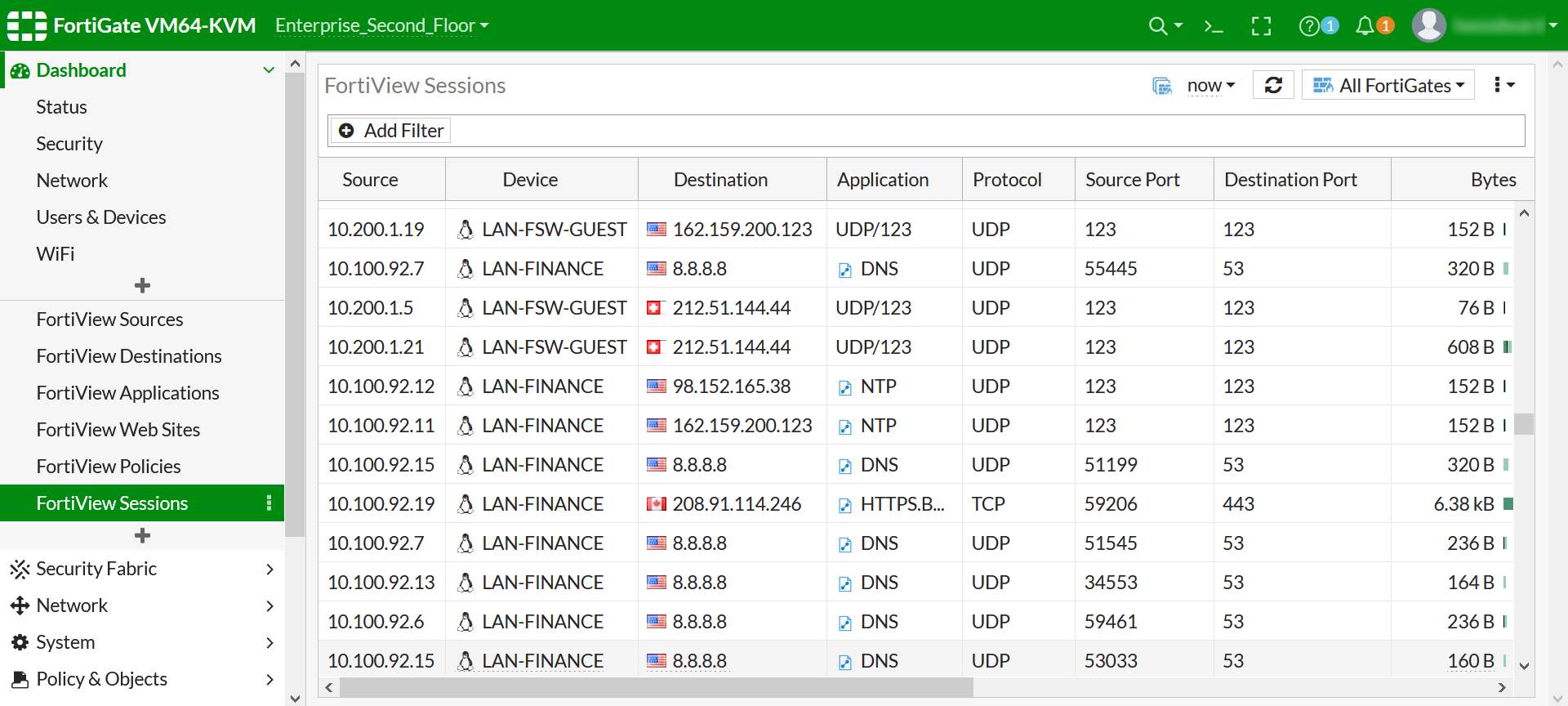 FortiAP Sessions dashboard