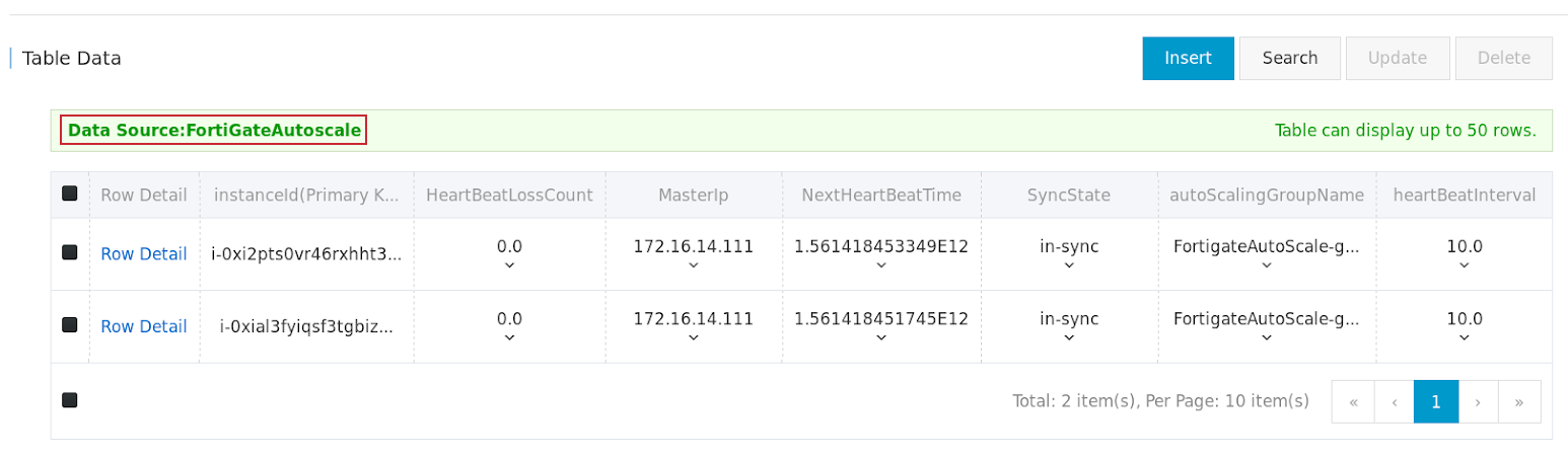 Verify the Auto scaling group instances