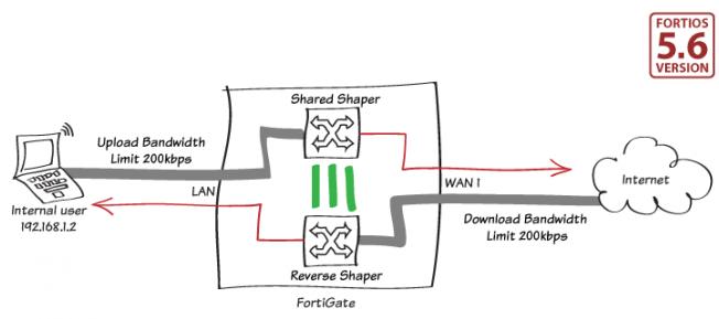 5e1cf47076fd67.51321268_diagram-lbts.png