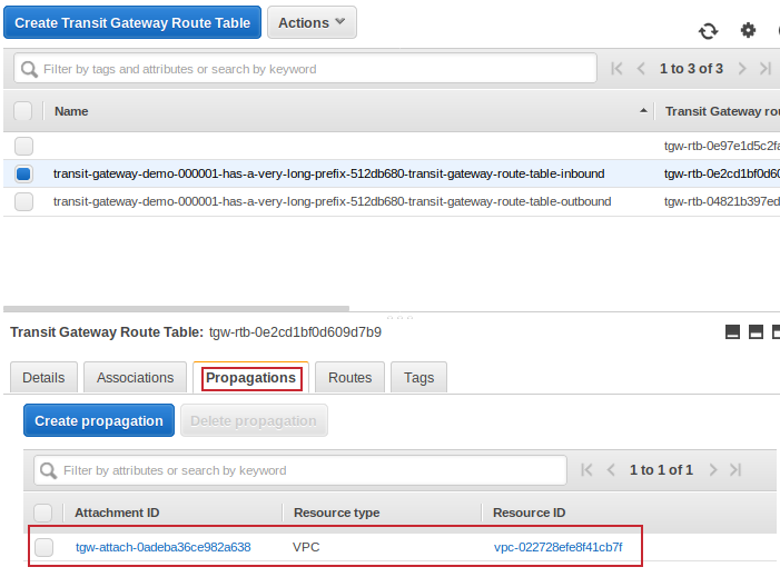 New propagation in the inbound route table
