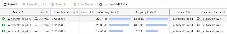 Verify current connections