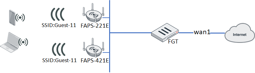 New Features   FortiGate / FortiOS 6 2 0   Fortinet