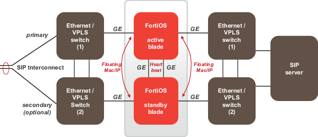 Handbook | FortiGate / FortiOS 6 0 4 | Fortinet Documentation Library