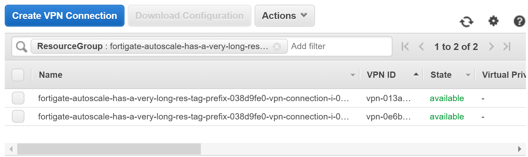 Filtered Site-to-Site VPN Connections