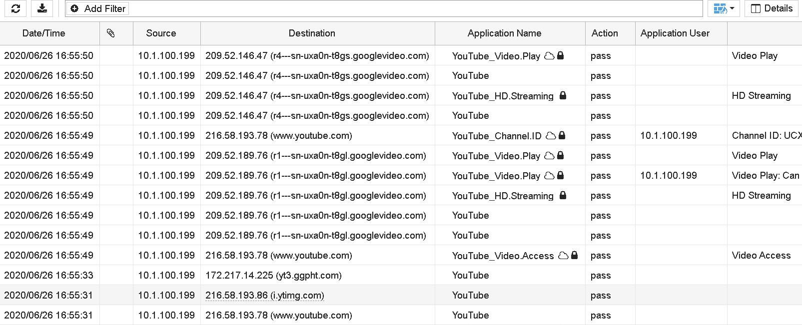 Traffic logs for YouTube
