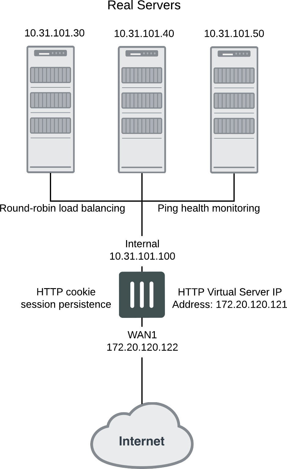 Cookbook | FortiGate / FortiOS 6 2 1 | Fortinet Documentation Library