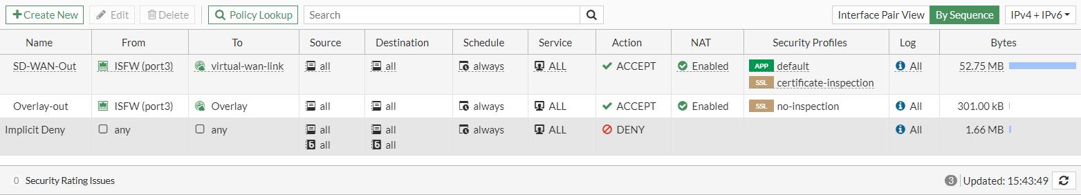 Verify firewall policies