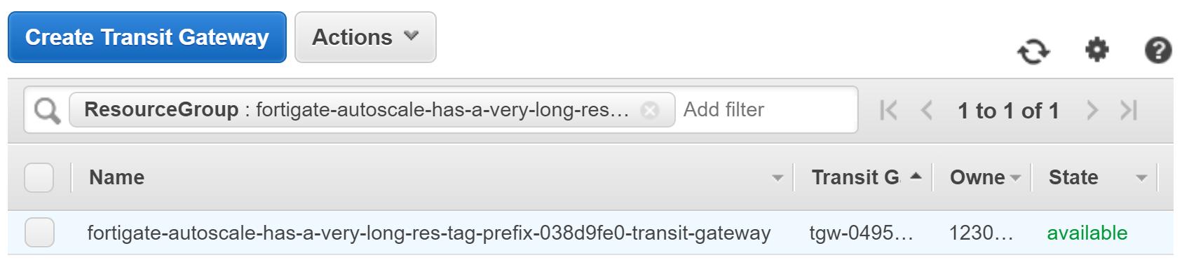 Filtered Transit Gateways