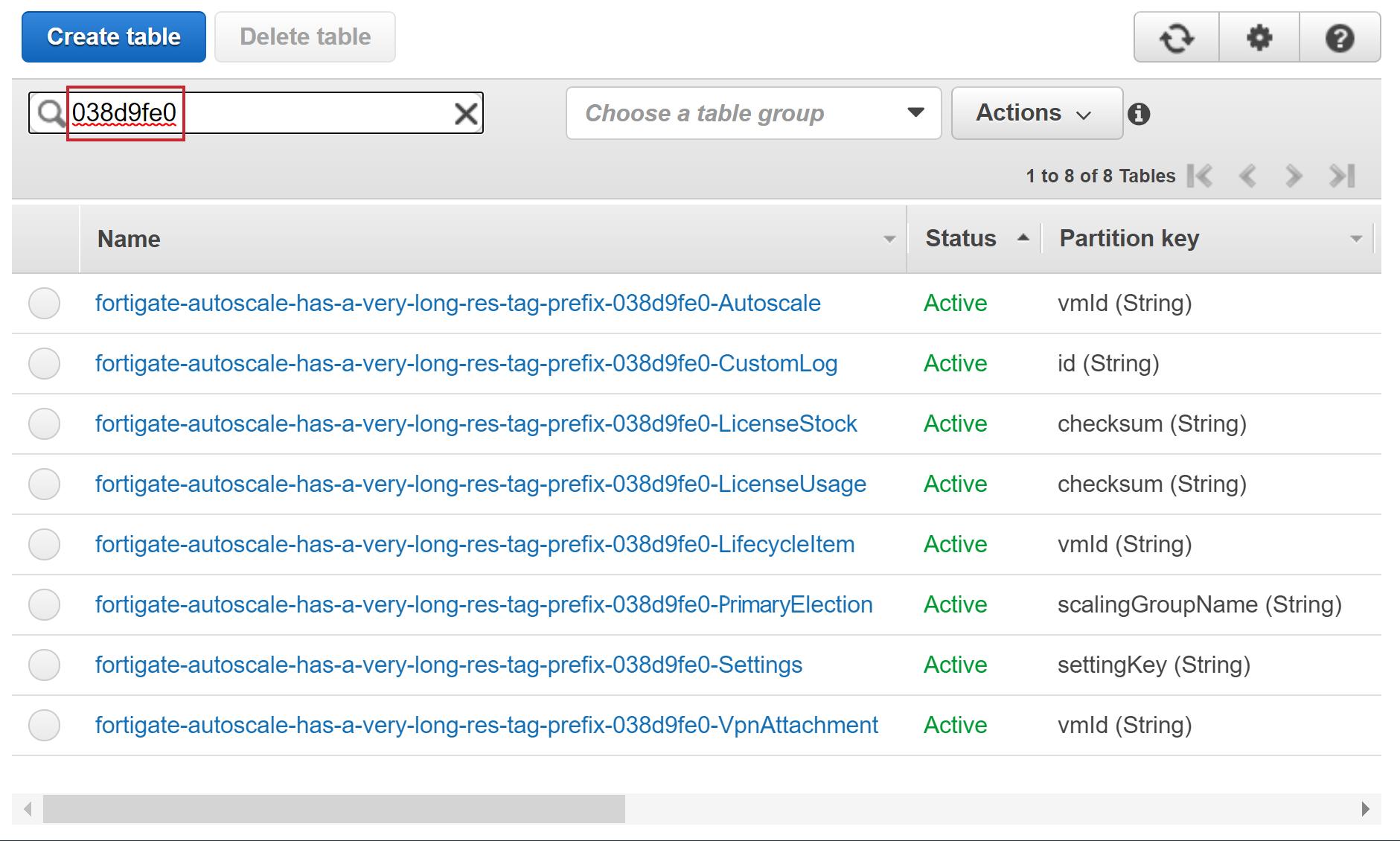 Filtered DynamoDB tables